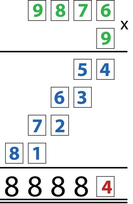เฉลยปริศนา 8888